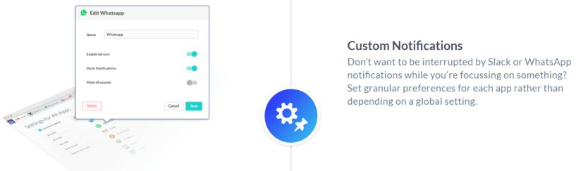 Manageyum Review - Custom Notifications