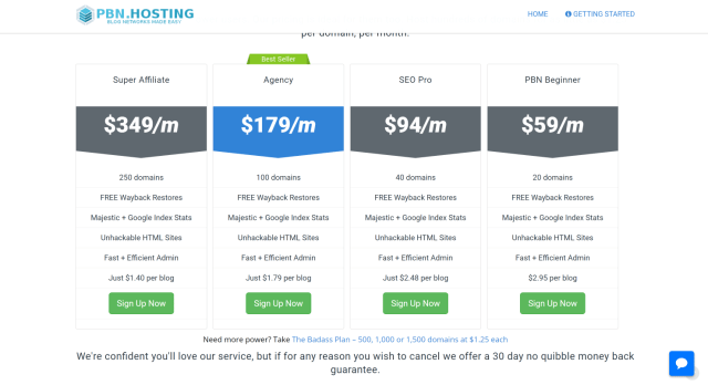 PBN Hosting prices