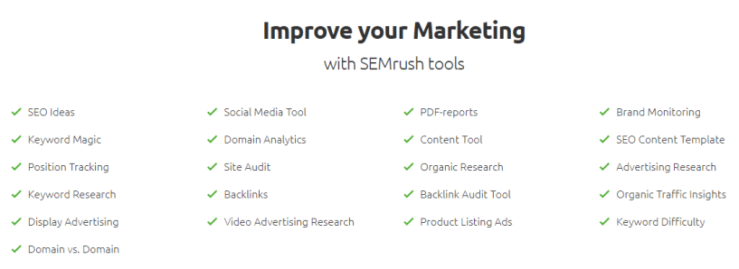 Marketing Features - SEMrush promo code