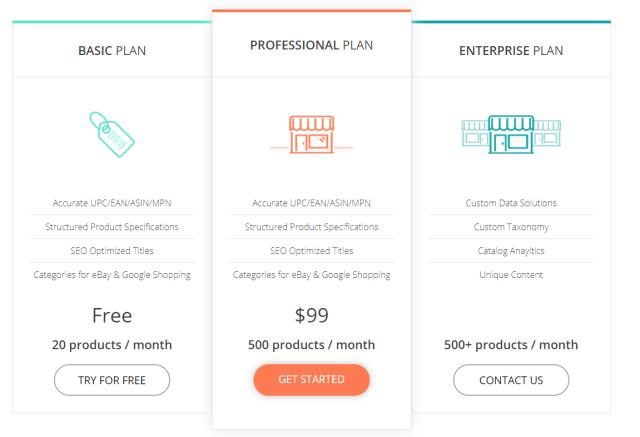 Sigmento Review- Sigmento Pricing