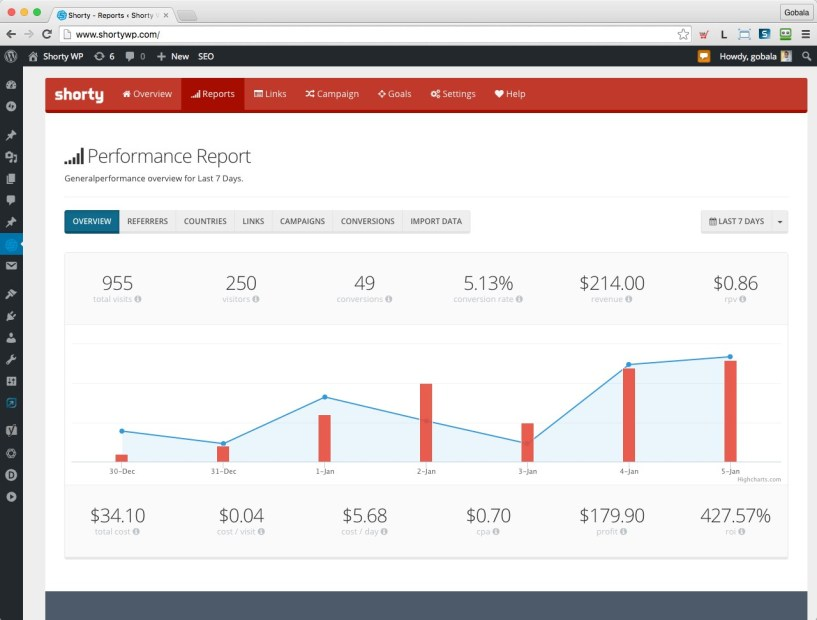 shortywp review features redirect features detail conversion reports