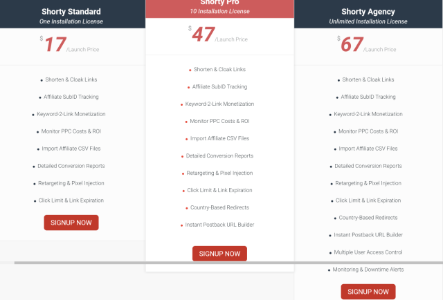 shortywp review features redirect features detail pricing