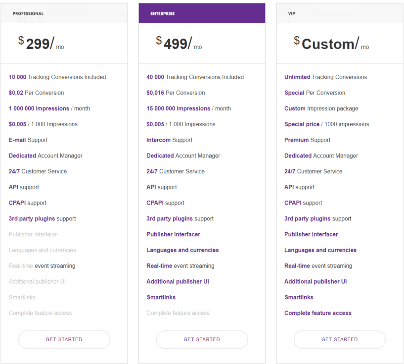 Affise pricing- Best Ads Tracker Comparison