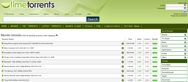LimeTorrents.cc - BEst torrent platform