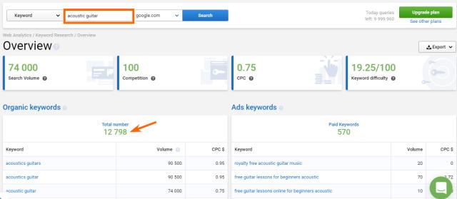 Serpstat Review-Organic Keyword Traffic