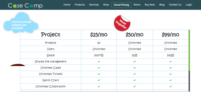 Cloud Pricing - CaseCamp Project management