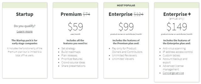 Product Roadmap Software Pricing - Aha