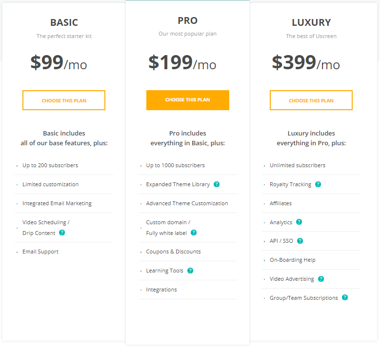 Uscreen Review - Pricing