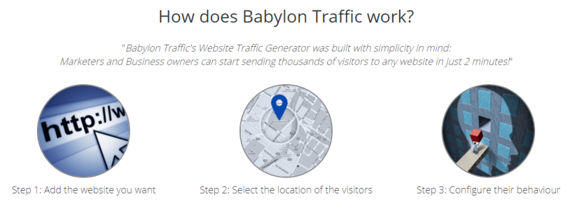 Drive thousands of visitors to your website Babylon Traffic