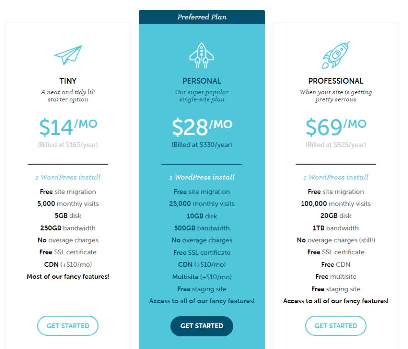 Flywheel Hosting Pricing