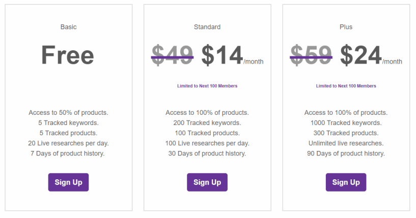 Egrow- Amazon Product Research Pricing
