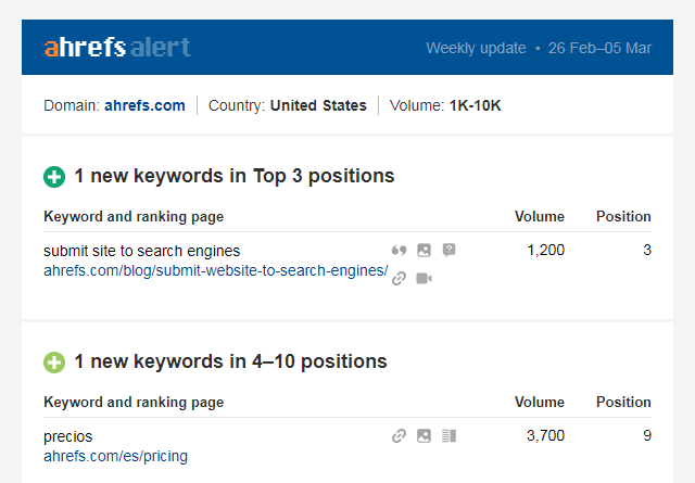 ahrefs-new-keywords-alert