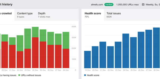 ahrefs-seo-audit-graphs