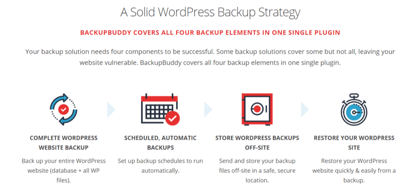 BackupBuddy Review-A Solid Back Up History