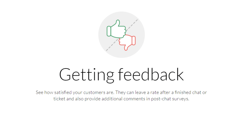 Chat ticket ratings Customer feedback- LiveChat Review