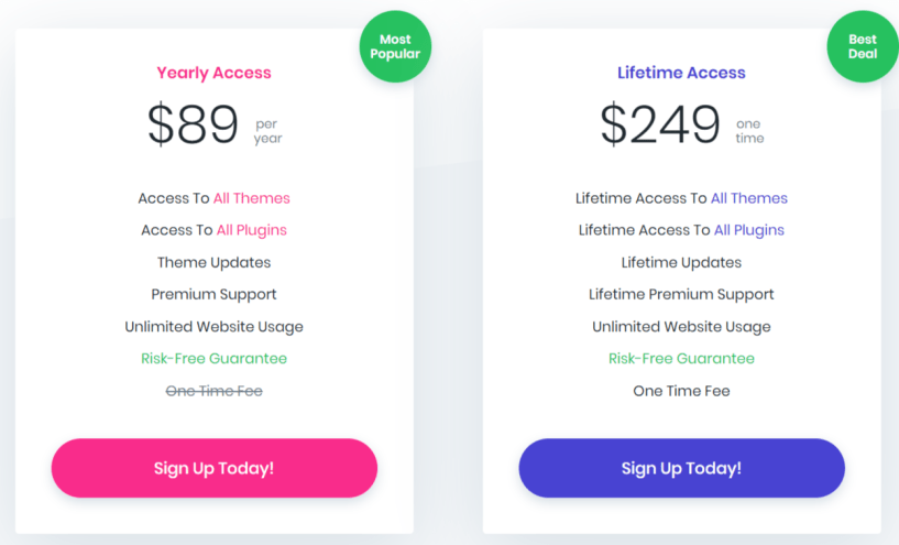 Divi Pricing- Elementor vs Divi