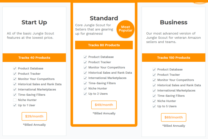 JungleScout Review- Web App Pricing
