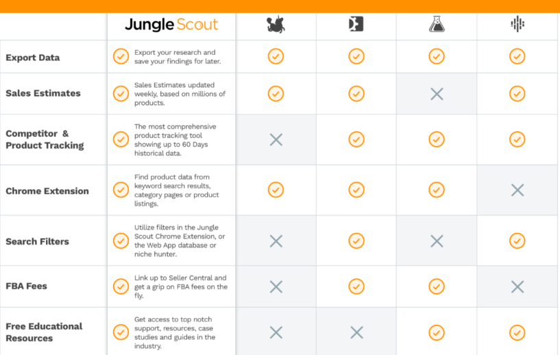 JungleScout- Best Helium 10 Alternatives