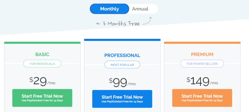 Monthly Samcart Landing Page Software