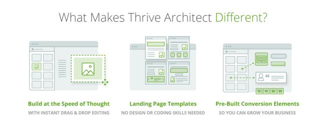 Thrive Architect - Beaver Builder Vs Elementor Vs Thrive Architect