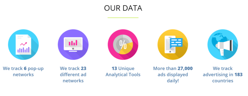 AdMobiSpy Review– Data Insights