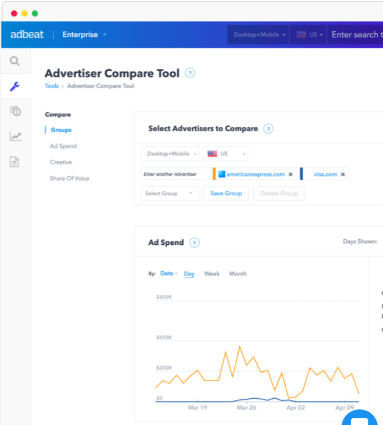 Adbeat Review- Compare Tool