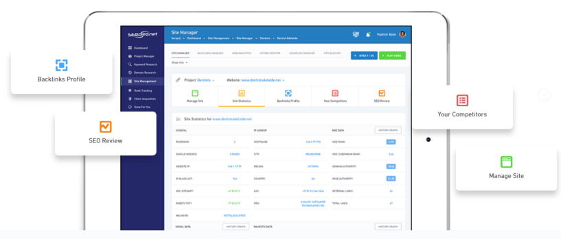SERPed Review- Manage Sites