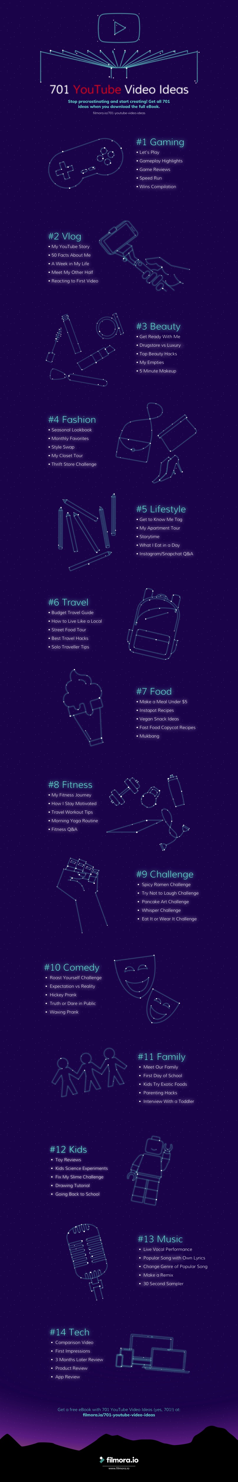 Filmora.io Infographic - 701 YouTube Video Ideas