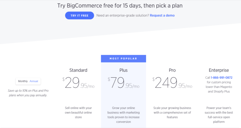 Create Profitable eCommerce Store- Bigcommerce Pricing