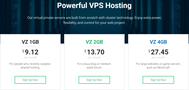 StableHost Review- Powerful VPS Hosting