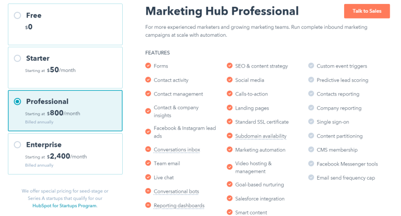 HubSpot Review- Marketing Software Pricing