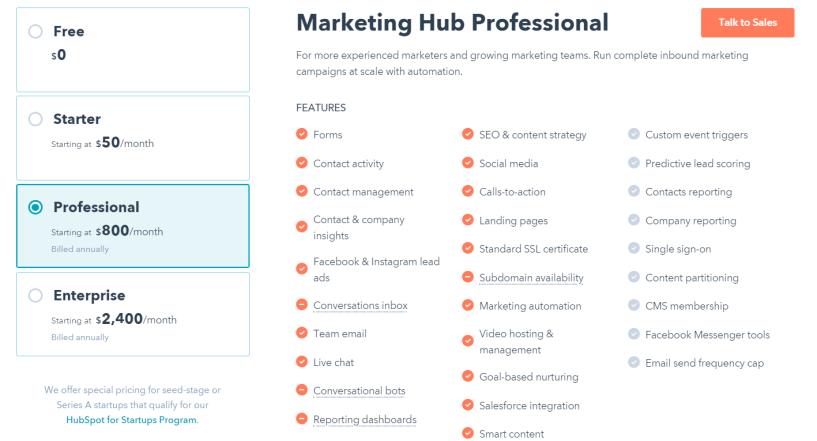 Saleshandy Alternatives - Hubspot pricing