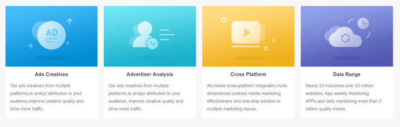 Idvert Review- Intelligence Platform