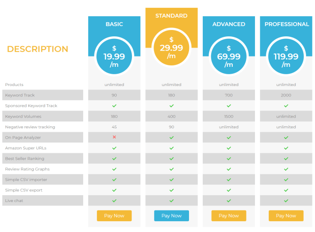 Asinkey Review- Plans and Pricing