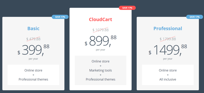CloudCart Review- Affordable Price (Yearly pricing)
