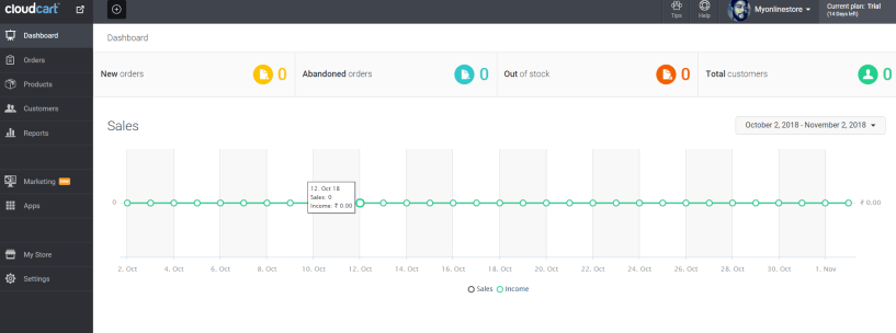 CloudCart Review- Intutive and Easy To Use Dashboard