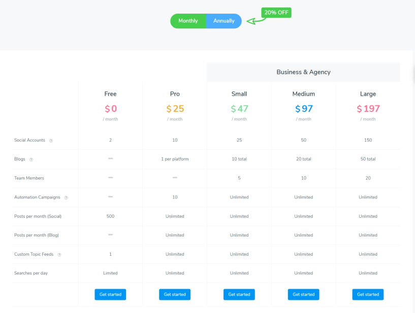 ContentStudio Review- Pricing Plans