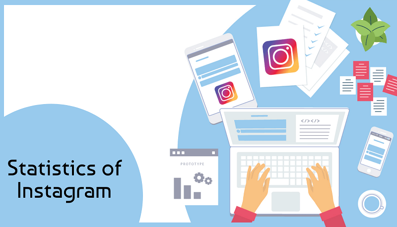 Statistics of Instagram- How To Make Money Through Instagram