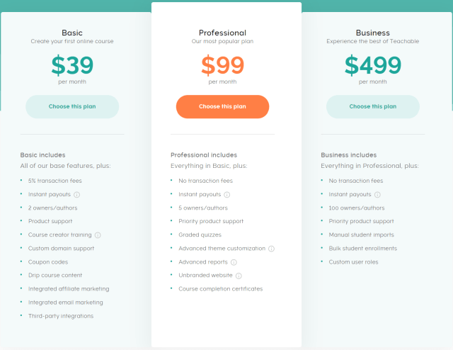 Teachable Review- Pricing Plans