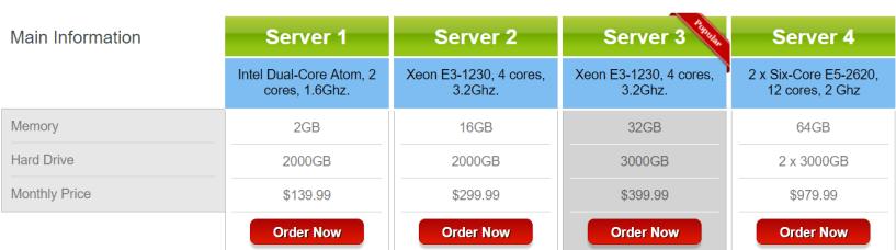 JixHost Review- Dedicated Server