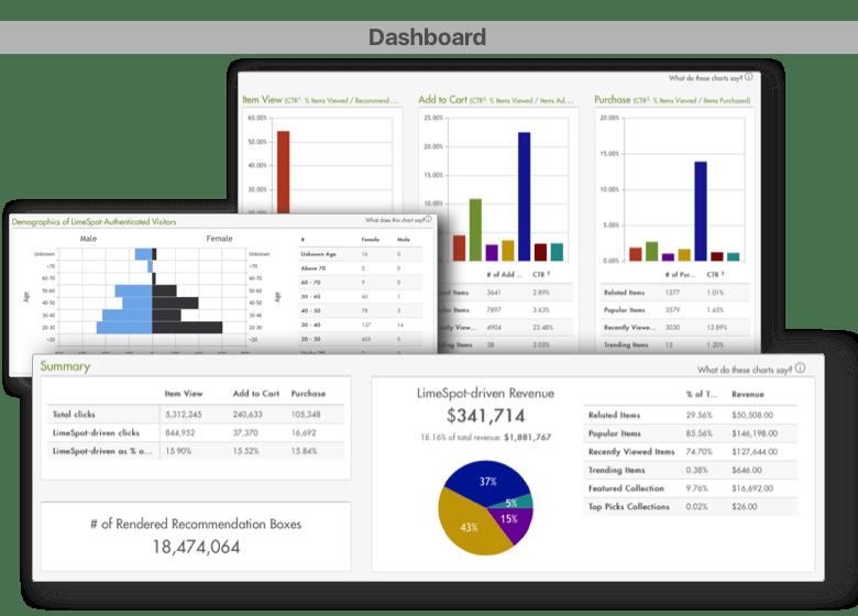 LimeSpot dashboard
