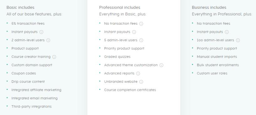 LearnDash Vs Teachable - Features