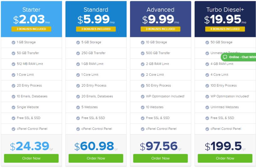 ExonHost Review- pricing details
