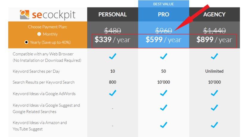 SECockpit Discount Coupon Codes