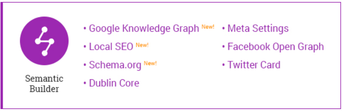 SEOPressor Review- Semantic Builder