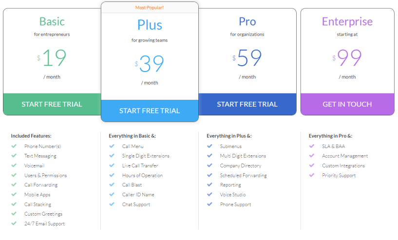 Talkroute Review- Pricing Plans