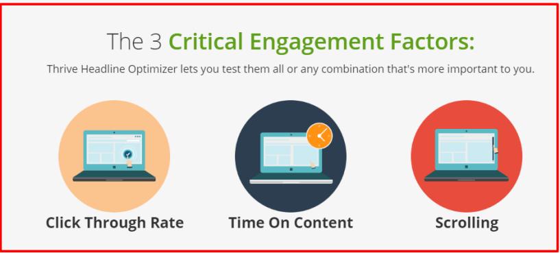 Thrive Headline Optimizer Review- Factors