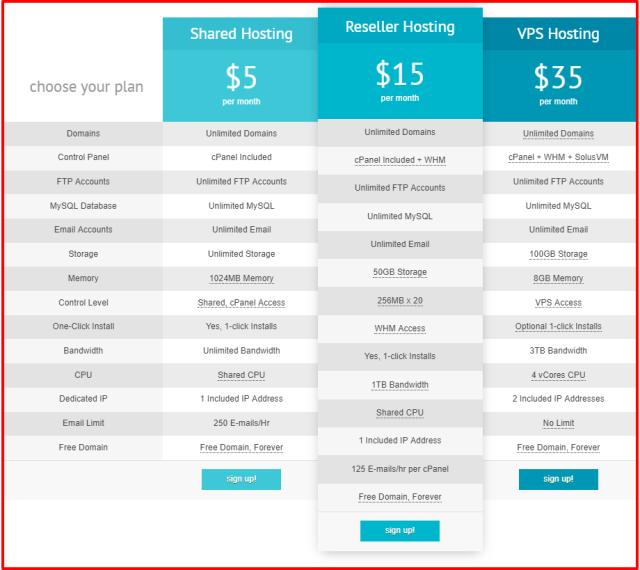 VirMach Review- Website Hosting