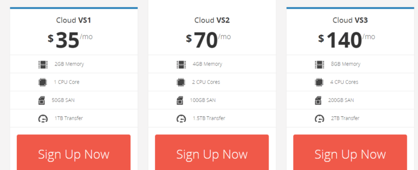 SteadyCloud Review-cloud server pricing