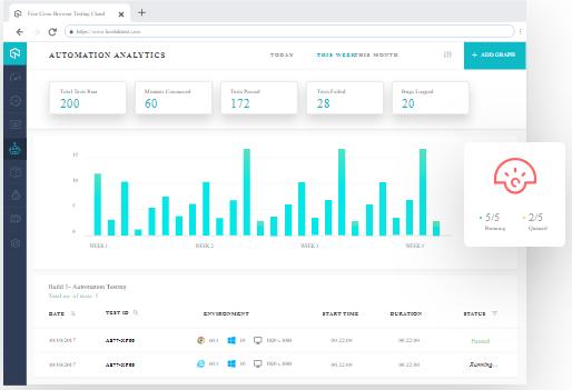 Lambda Test Review- Automation Analysis